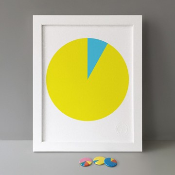 Yellow Pie Chart print