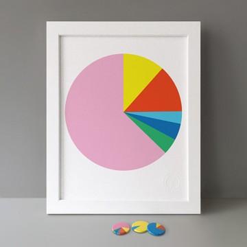 Pink Pie Chart print